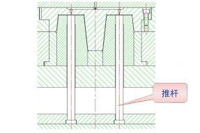 塑料模具设计与制造中注塑模具分流道设计规范