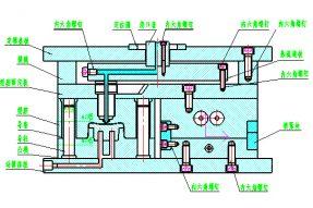 塑料模具制品注塑模热流道浇注系统隔热结构设计