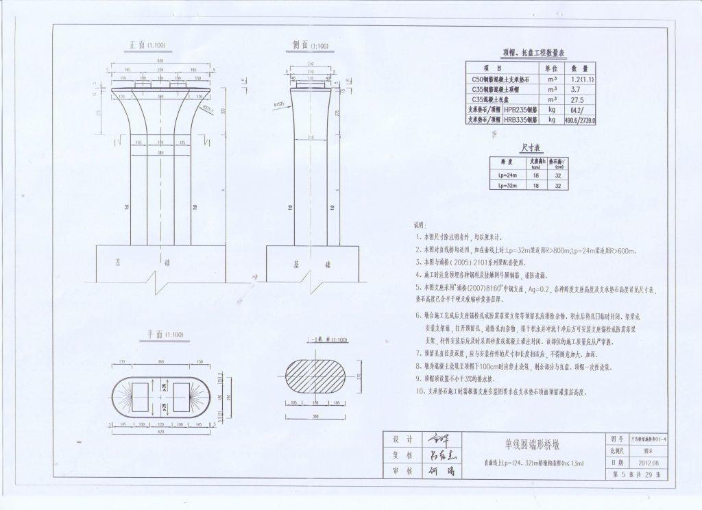 桥墩模板使用设计图